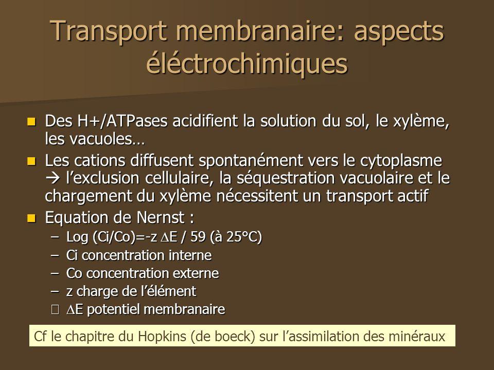 Transport membranaire: aspects éléctrochimiques