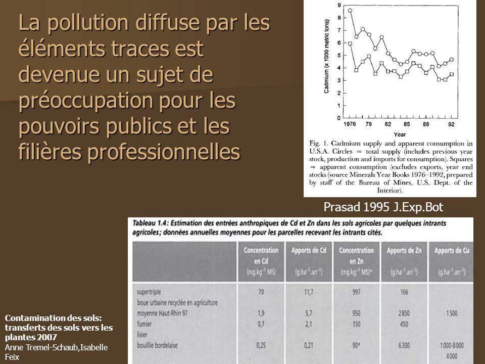 La pollution diffuse par les éléments traces est devenue un sujet de préoccupation pour les pouvoirs publics et les filières professionnelles
