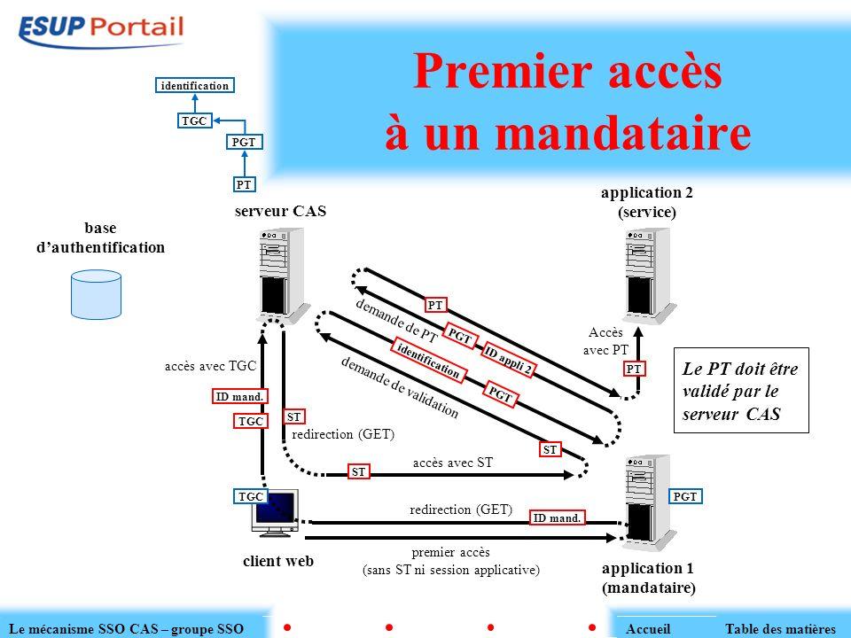 Premier accès à un mandataire