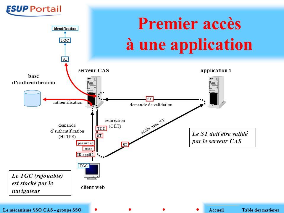 Premier accès à une application