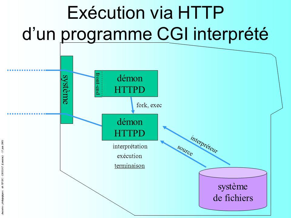 Exécution via HTTP d'un programme CGI interprété