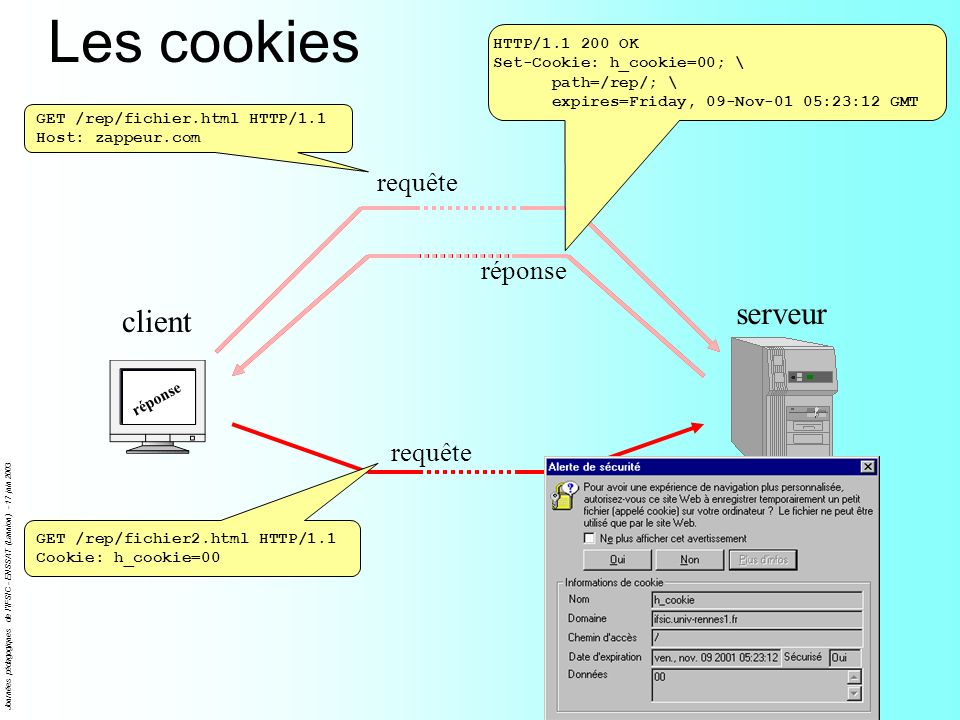 Les cookies serveur client requête réponse requête