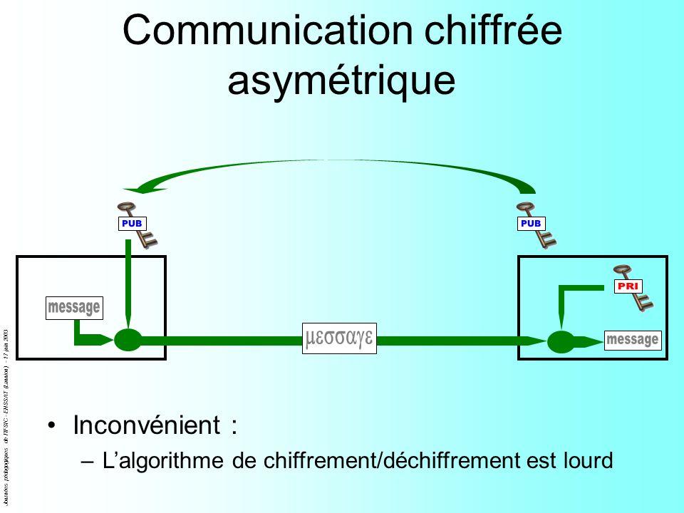 Communication chiffrée asymétrique