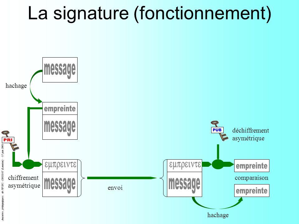La signature (fonctionnement)