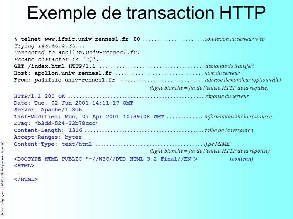 Exemple de transaction HTTP