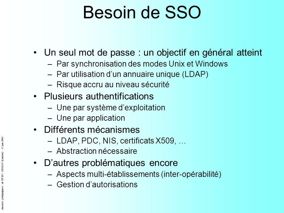 Besoin de SSO Un seul mot de passe : un objectif en général atteint