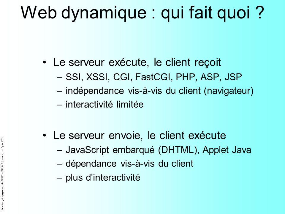 Web dynamique : qui fait quoi