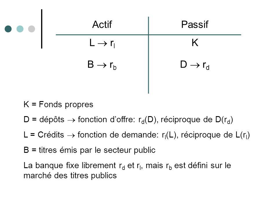 Actif Passif L  rl K B  rb D  rd K = Fonds propres