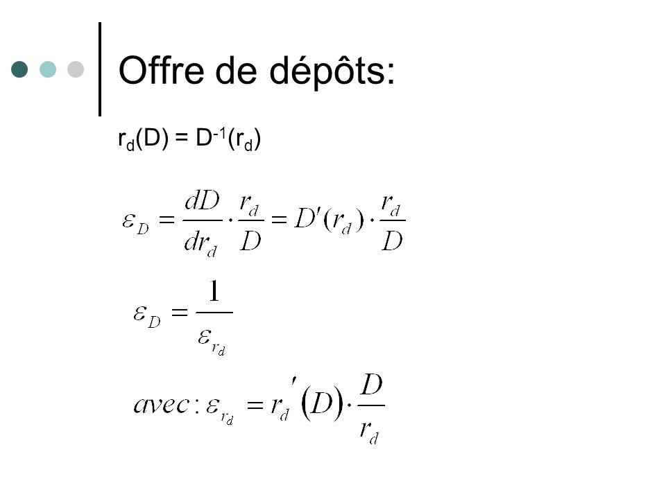 Offre de dépôts: rd(D) = D-1(rd)