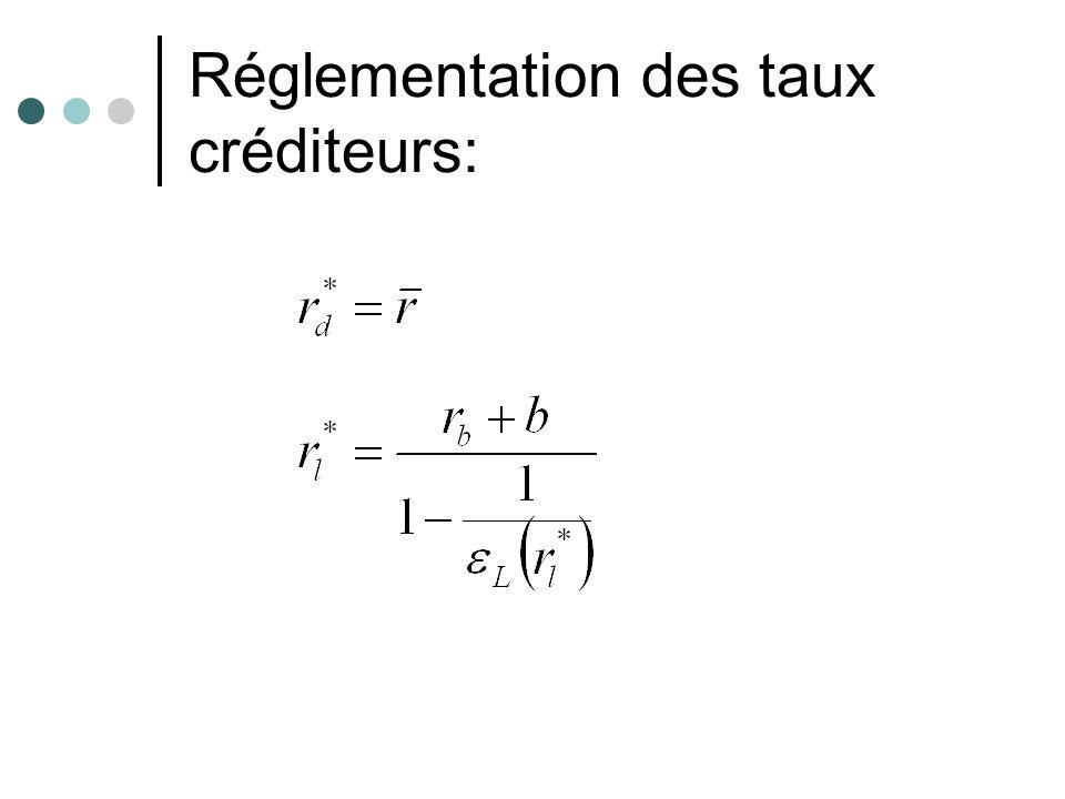 Réglementation des taux créditeurs: