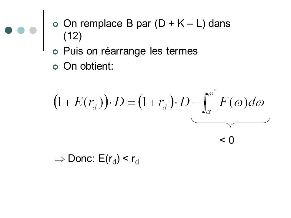 On remplace B par (D + K – L) dans (12)