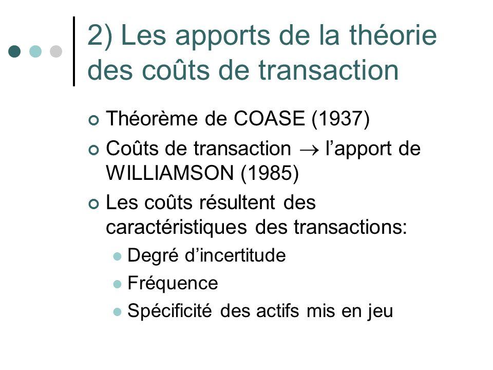 2) Les apports de la théorie des coûts de transaction