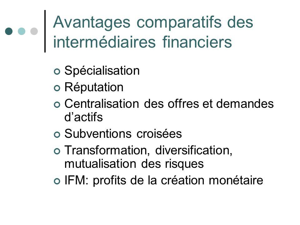 Avantages comparatifs des intermédiaires financiers