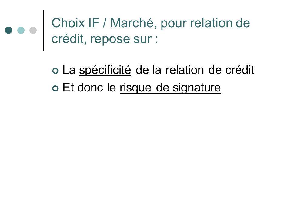 Choix IF / Marché, pour relation de crédit, repose sur :
