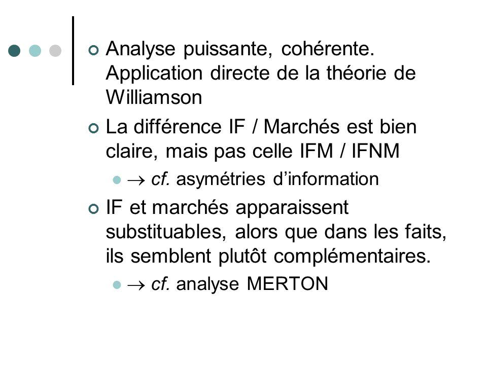 La différence IF / Marchés est bien claire, mais pas celle IFM / IFNM