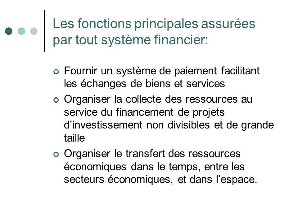 Les fonctions principales assurées par tout système financier: