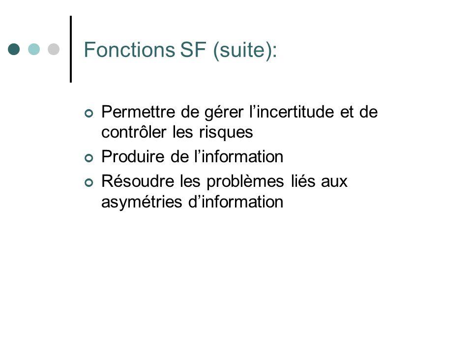 Fonctions SF (suite): Permettre de gérer l'incertitude et de contrôler les risques. Produire de l'information.