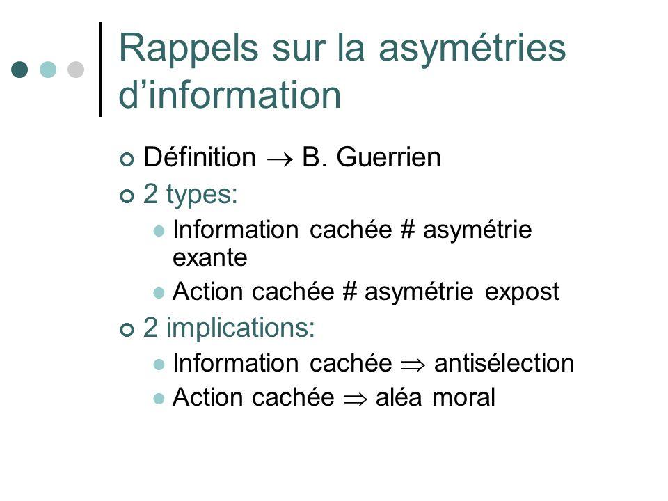 Rappels sur la asymétries d'information