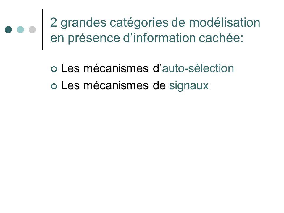 2 grandes catégories de modélisation en présence d'information cachée: