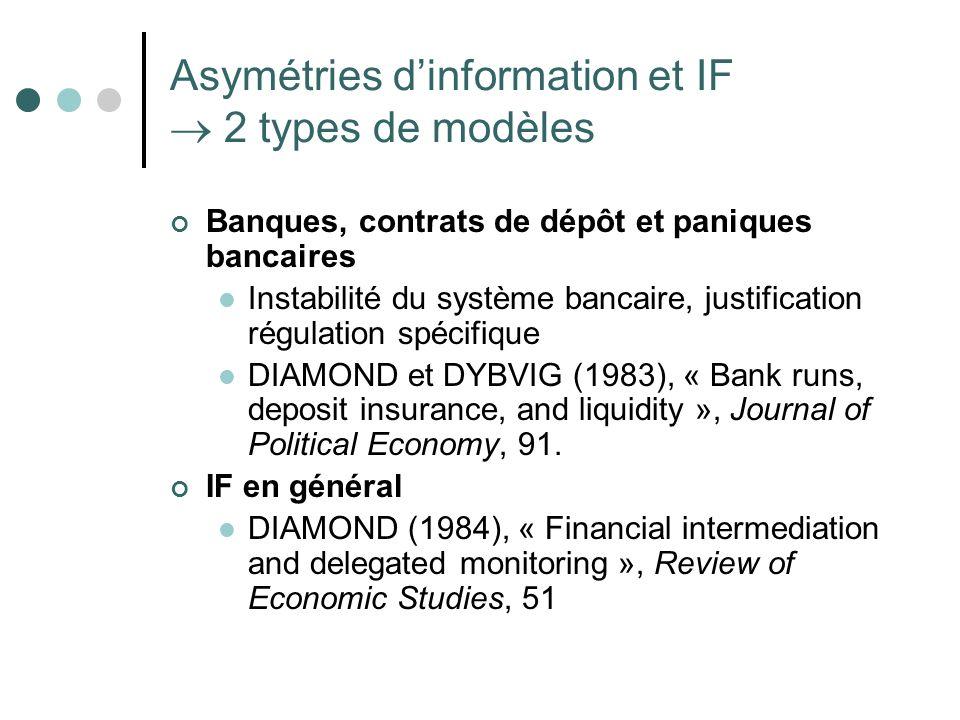 Asymétries d'information et IF  2 types de modèles
