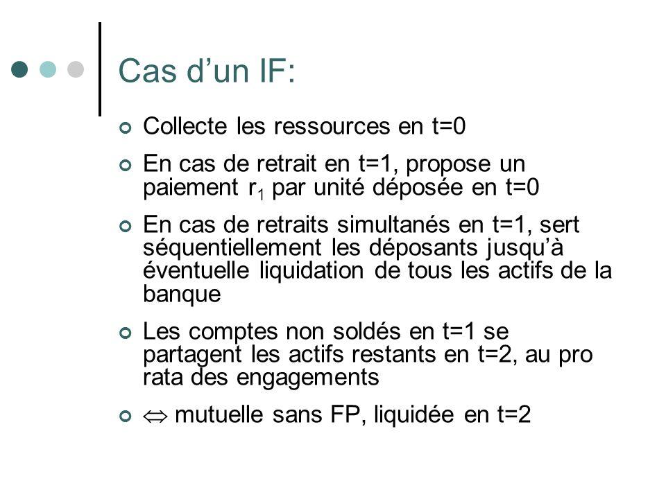 Cas d'un IF: Collecte les ressources en t=0