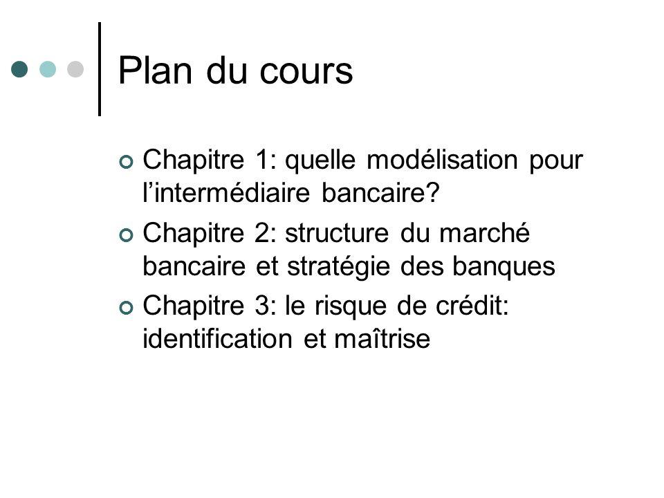 Plan du cours Chapitre 1: quelle modélisation pour l'intermédiaire bancaire Chapitre 2: structure du marché bancaire et stratégie des banques.