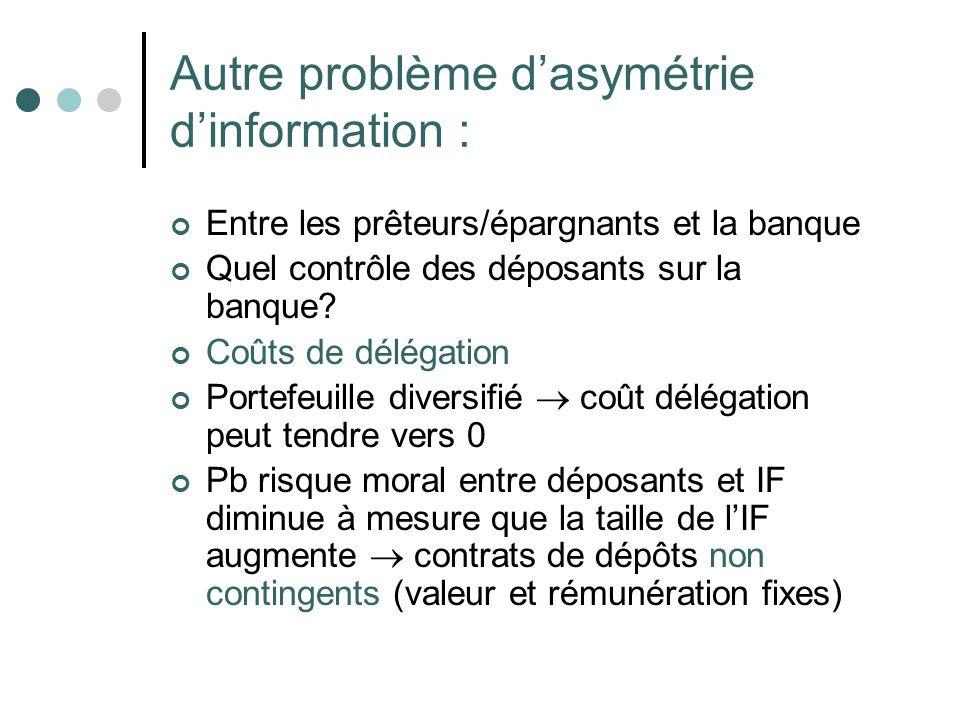 Autre problème d'asymétrie d'information :