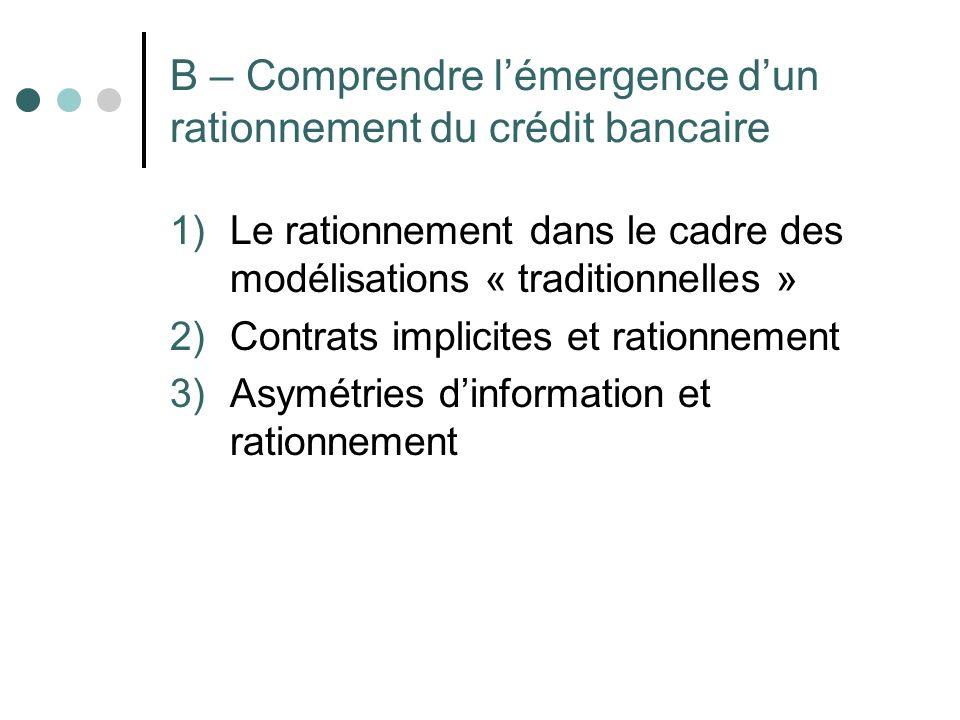 B – Comprendre l'émergence d'un rationnement du crédit bancaire