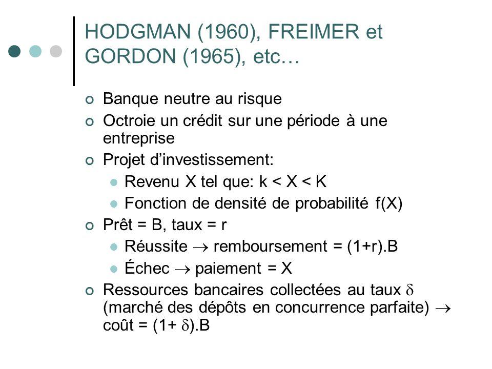 HODGMAN (1960), FREIMER et GORDON (1965), etc…