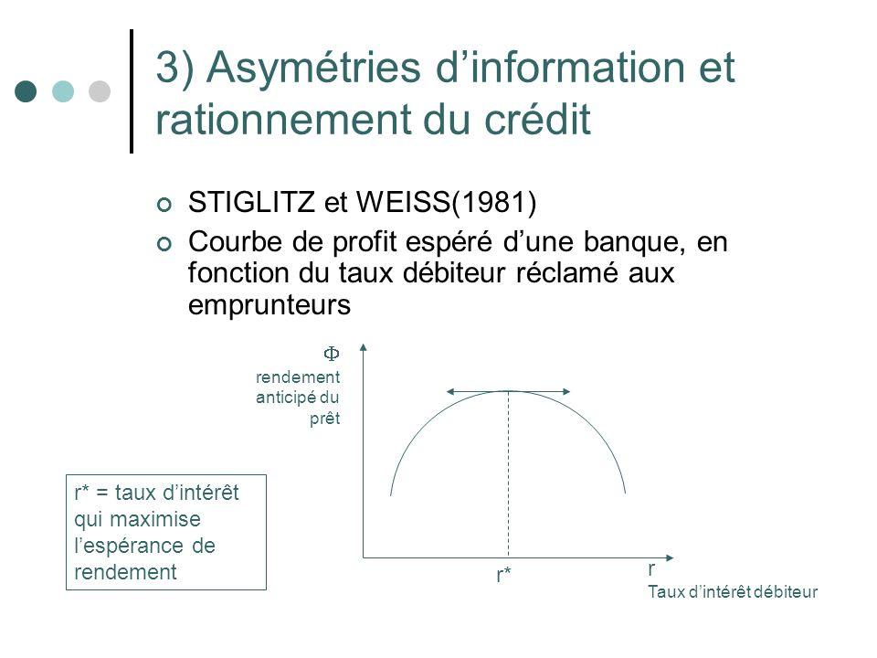 3) Asymétries d'information et rationnement du crédit