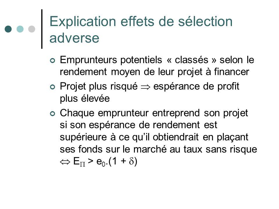Explication effets de sélection adverse