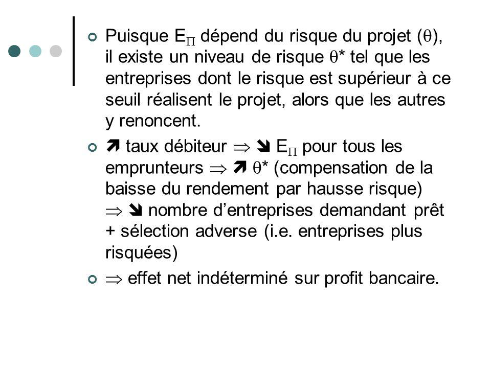 Puisque E dépend du risque du projet (), il existe un niveau de risque * tel que les entreprises dont le risque est supérieur à ce seuil réalisent le projet, alors que les autres y renoncent.