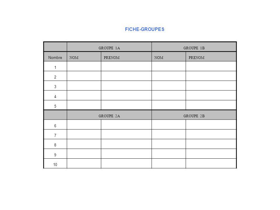 FICHE-GROUPES GROUPE 1A GROUPE 1B Nombre NOM PRENOM 1 2 3 4 5