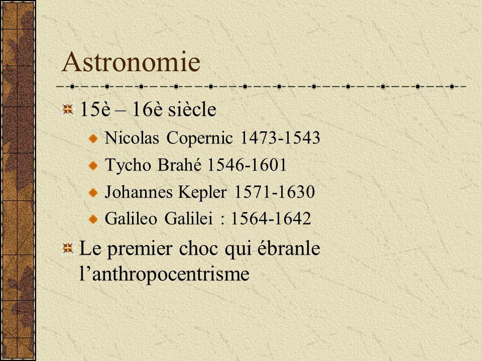Astronomie 15è – 16è siècle. Nicolas Copernic 1473-1543. Tycho Brahé 1546-1601. Johannes Kepler 1571-1630.