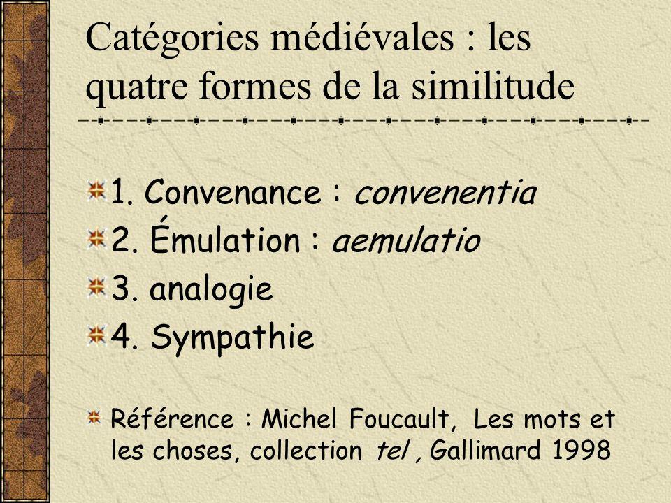 Catégories médiévales : les quatre formes de la similitude
