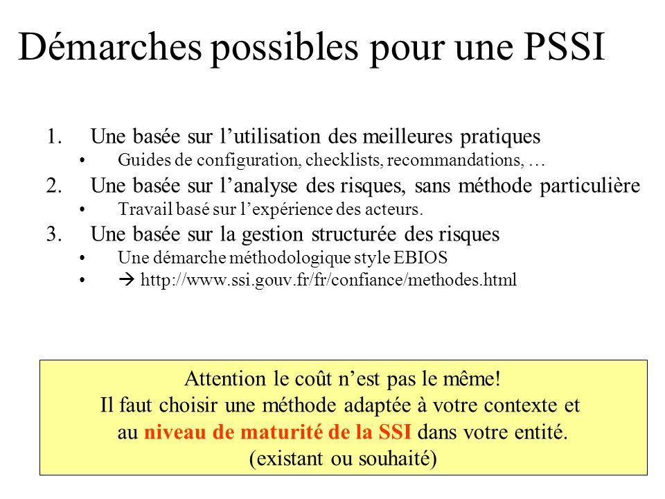 Démarches possibles pour une PSSI