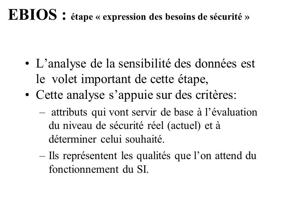 EBIOS : étape « expression des besoins de sécurité »