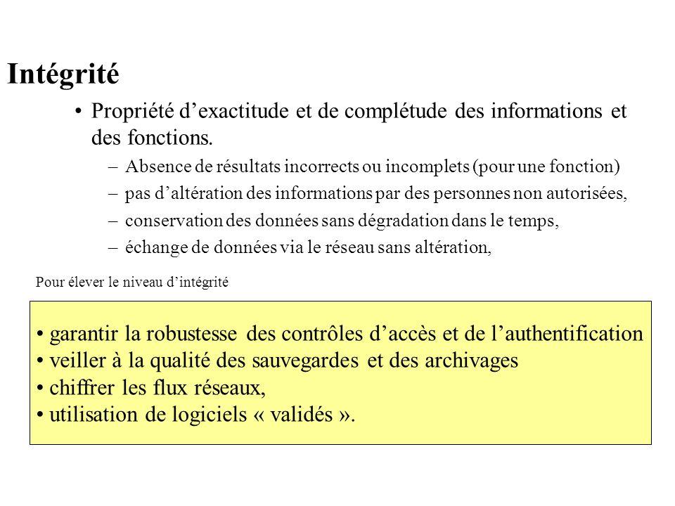 Intégrité Propriété d'exactitude et de complétude des informations et des fonctions.