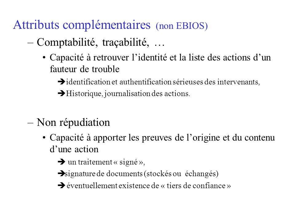 Attributs complémentaires (non EBIOS)
