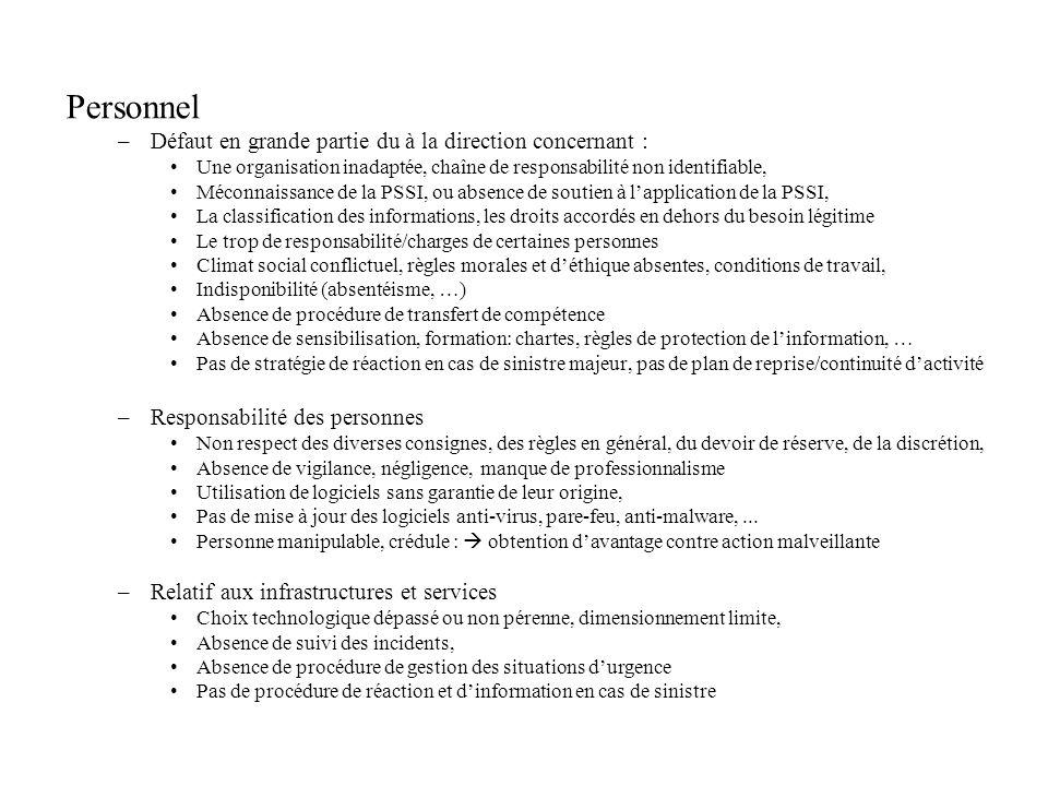 Personnel Défaut en grande partie du à la direction concernant :