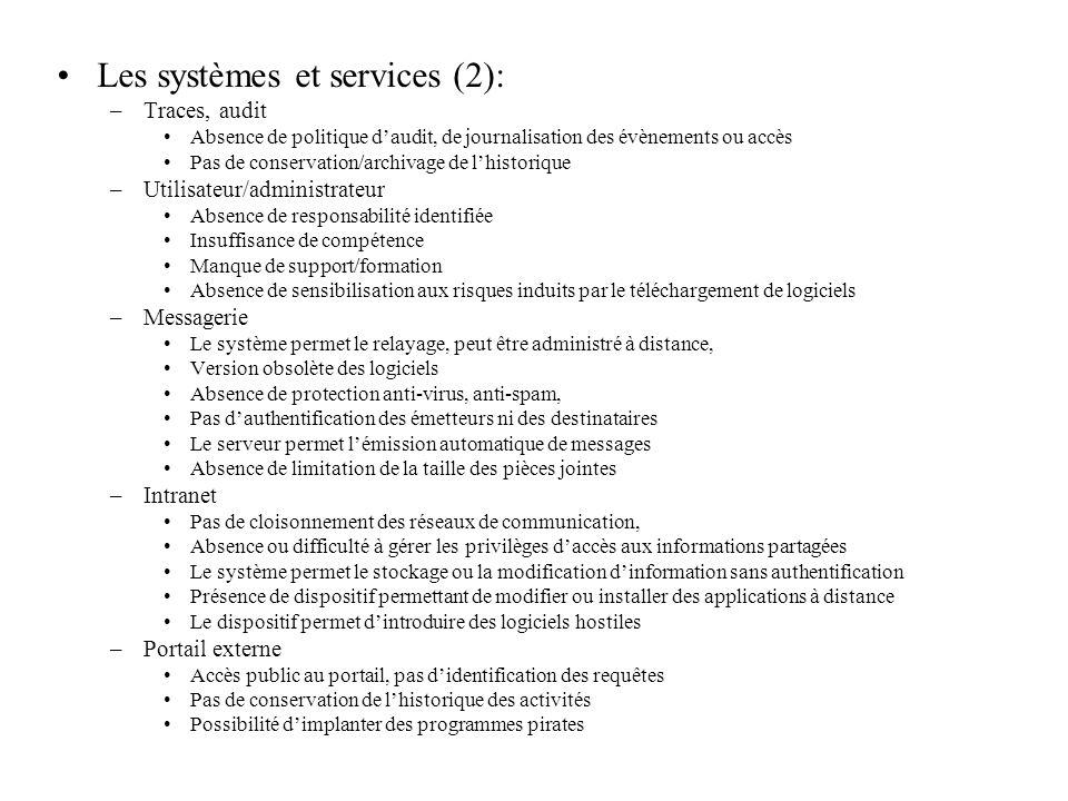 Les systèmes et services (2):