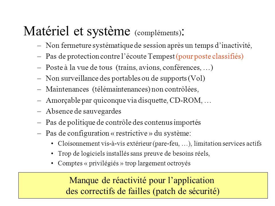 Matériel et système (compléments):