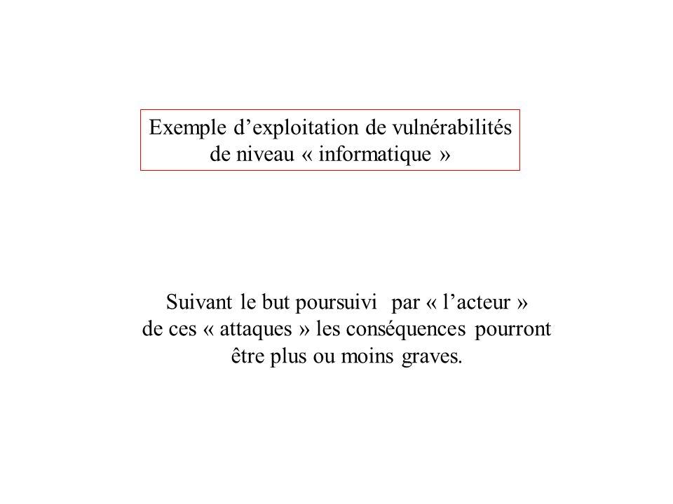 Exemple d'exploitation de vulnérabilités de niveau « informatique »