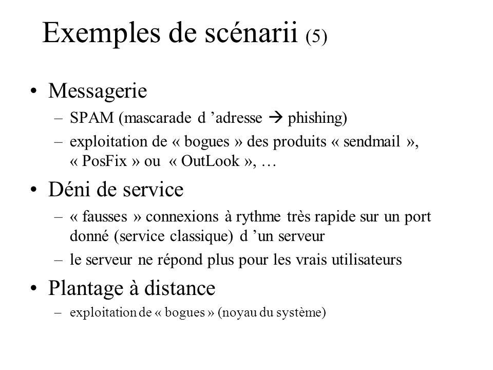 Exemples de scénarii (5)