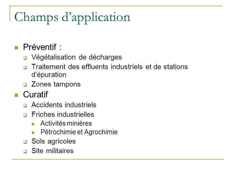 Champs d'application Préventif : Curatif Végétalisation de décharges