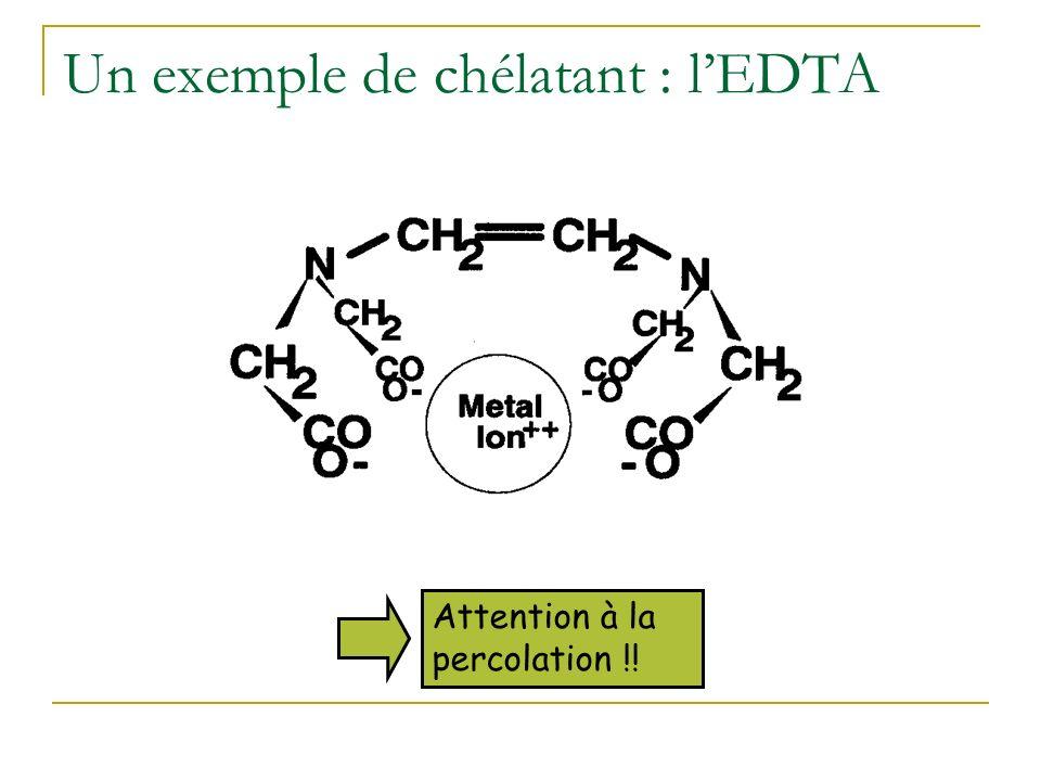 Un exemple de chélatant : l'EDTA