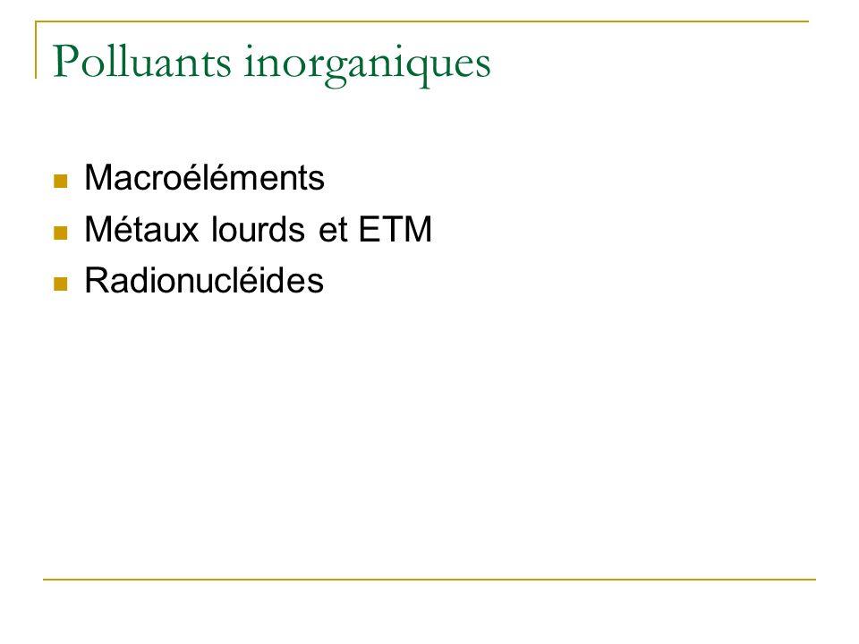 Polluants inorganiques