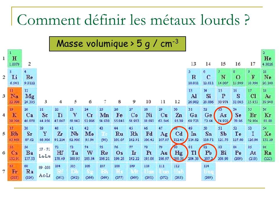 Comment définir les métaux lourds