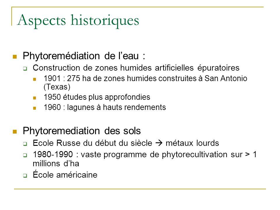 Aspects historiques Phytoremédiation de l'eau :