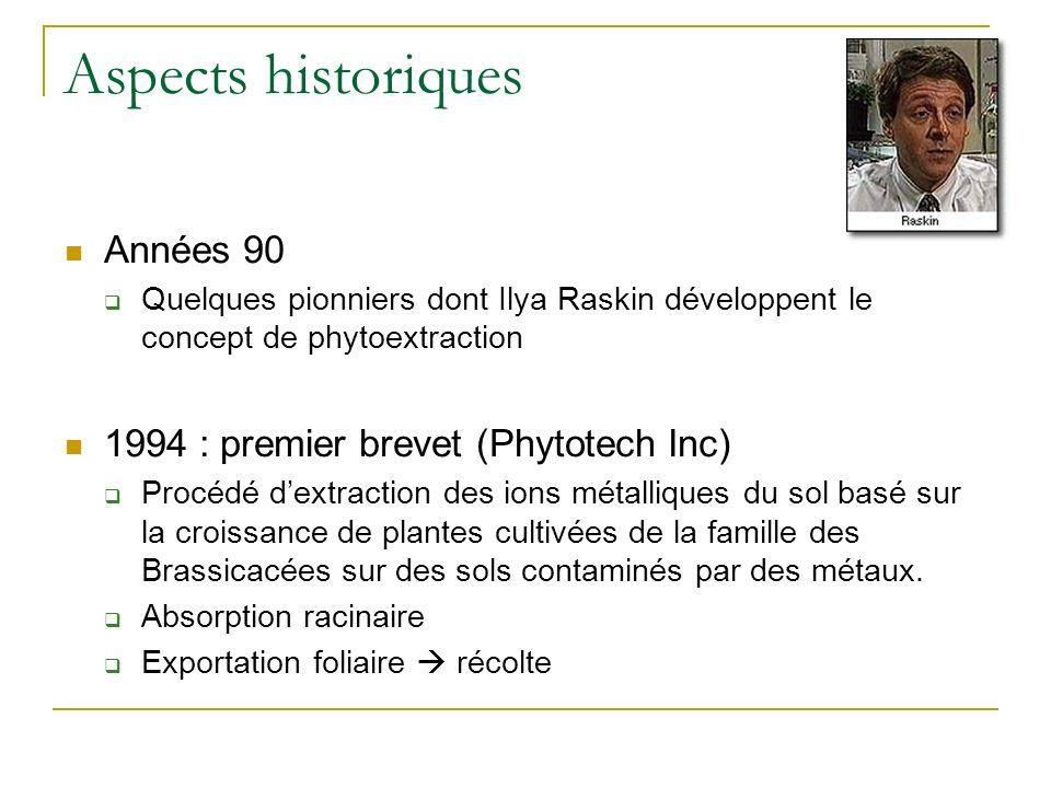 Aspects historiques Années 90 1994 : premier brevet (Phytotech Inc)